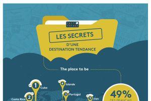 Les secrets d'une destination tendance