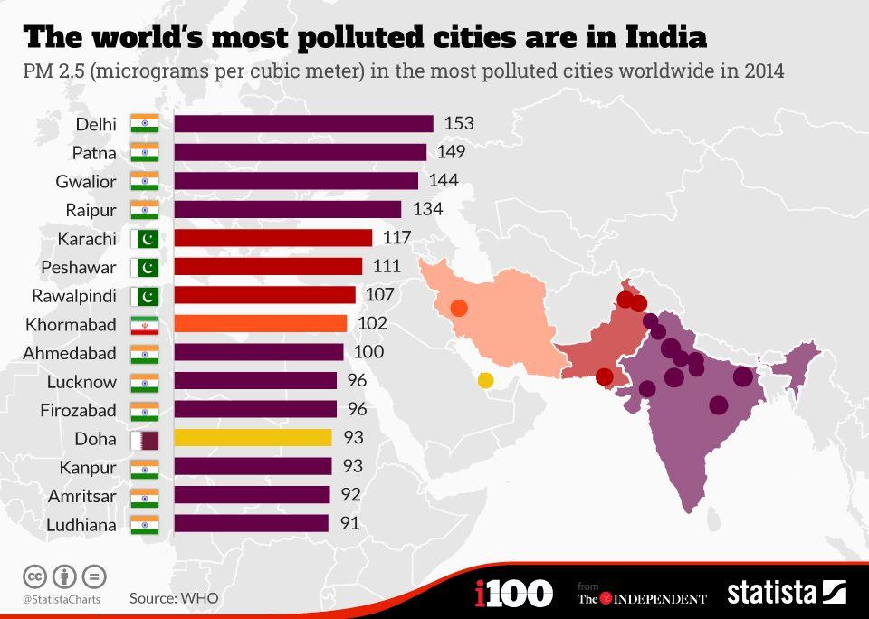 La Ville La Plus Peuple Du Monde