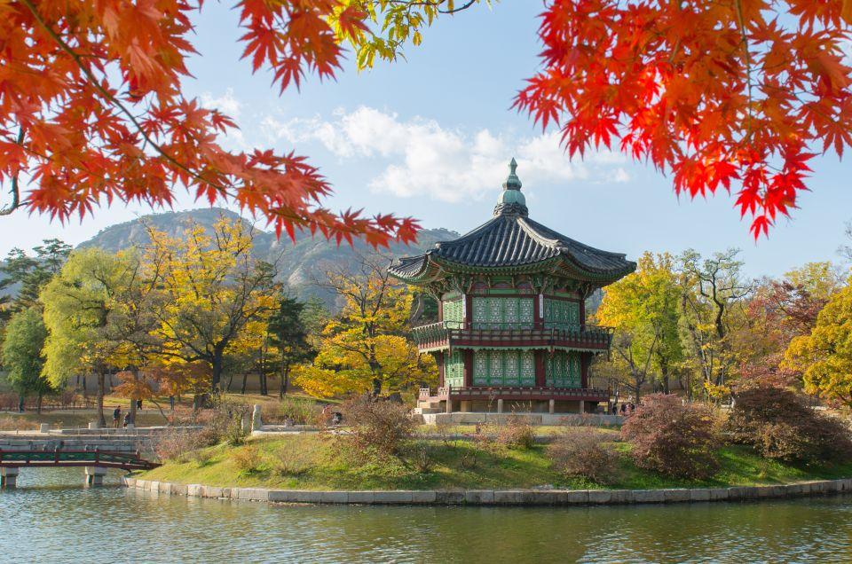 Pays - Corée du Sud