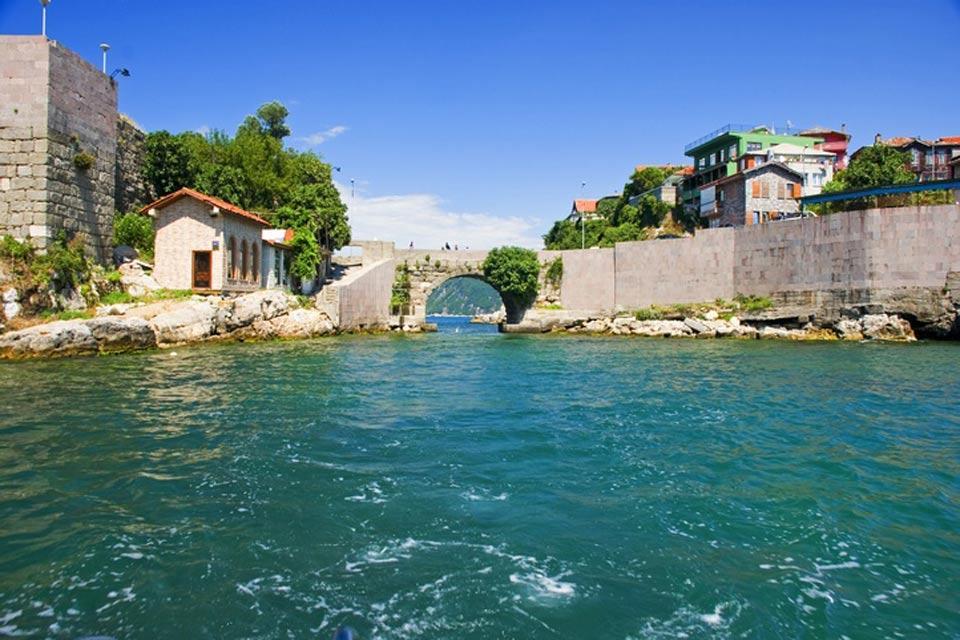 La côte de la mer Noire , Ambiance typiquement turque , Turquie