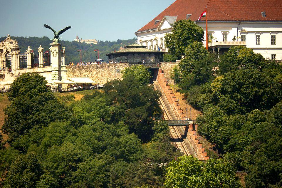 Le château royal de Budapest , Se rendre au château royal , Hongrie