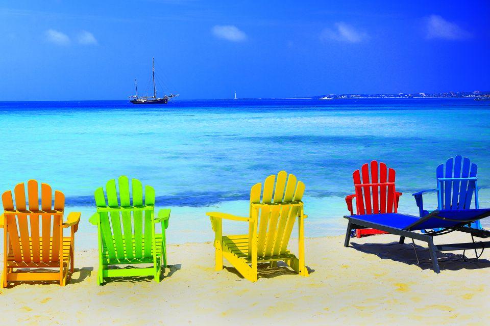 Aruba Bonaire Curaçao